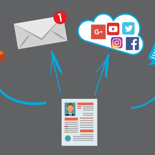 LinkedIn InMails Don't Work. Try These 4 Alternatives for Contacting Candidates.
